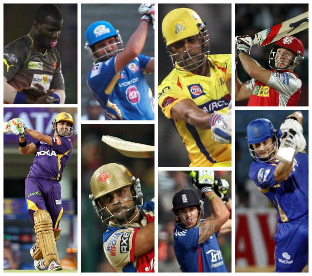 Ranking IPL Teams in terms of their batting lineup
