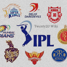 The Player List And Each Player's Base Price For IPL 2018 Auction